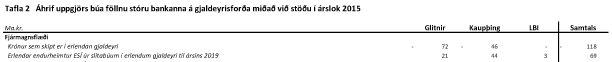 CBI21015
